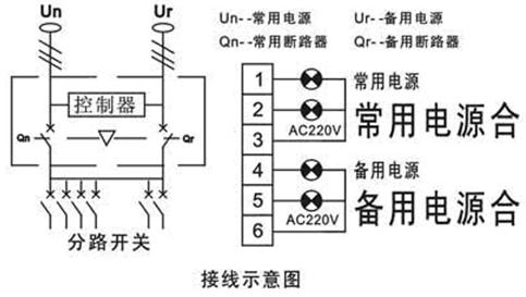 具有操作电机智能保护功能; ★本装置带有消防控制电路,当消防控制